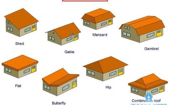 Разновидности крыш домов фото