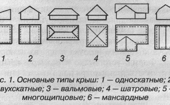 Типы кровли по конструкции