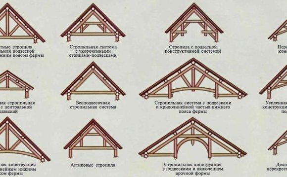 Варианты крыши домов фото